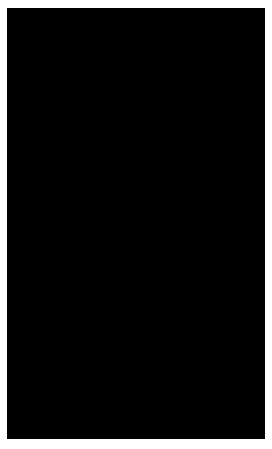 Götz Manufaktur GmbH